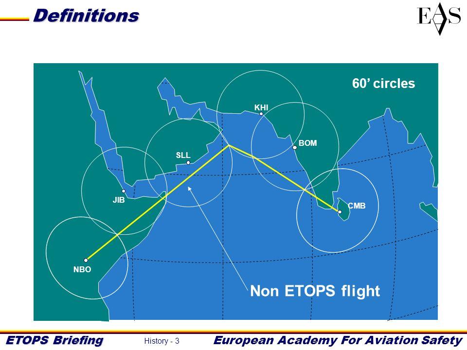 ETOPS Briefing European Academy For Aviation Safety History - 3 Definitions NBO JIB SLL KHI BOM CMB Non ETOPS flight 60 circles