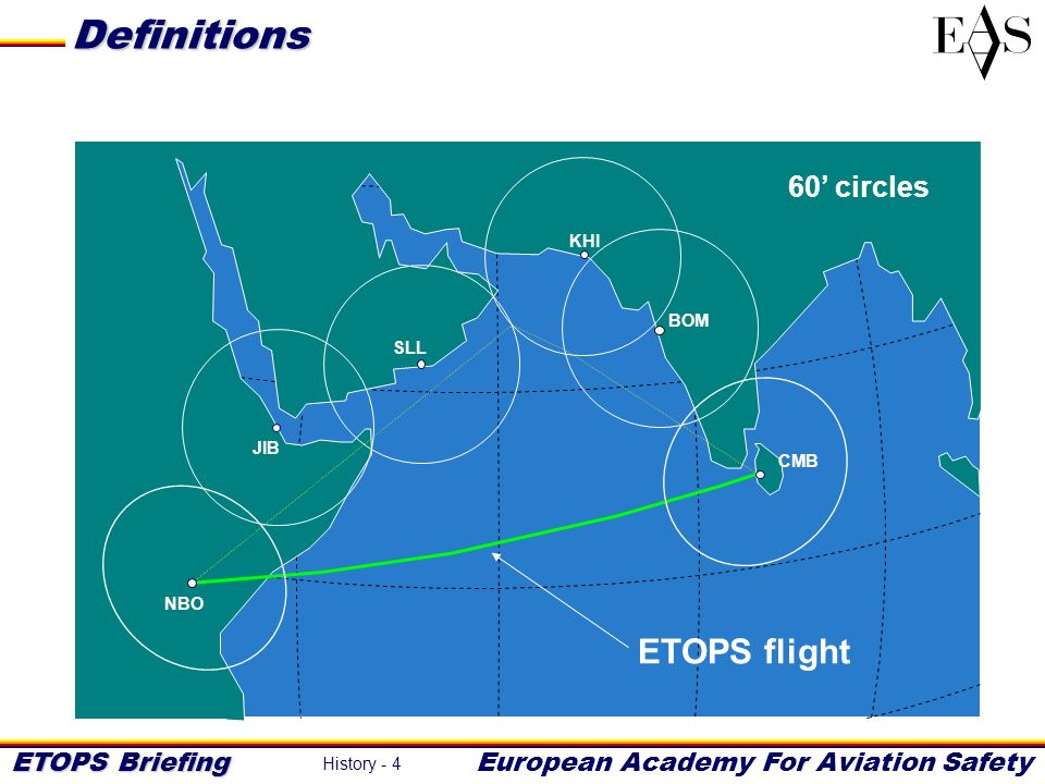 ETOPS Briefing European Academy For Aviation Safety History - 5 ETOPS regulations are applicable to: Overwater operations Overland operations (desert areas...) What is the meaning of EROPS.
