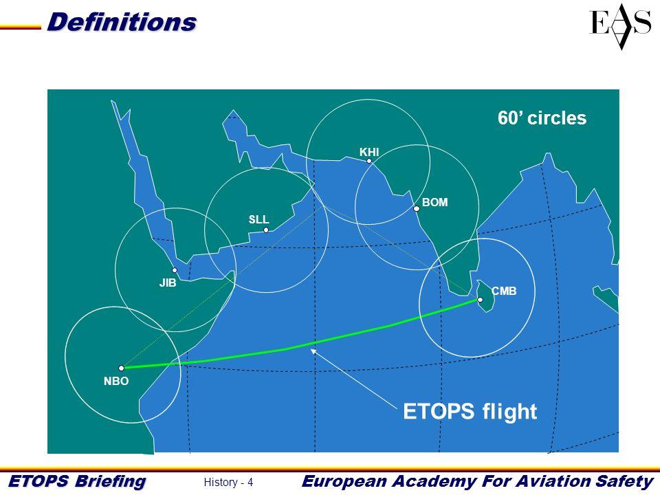 ETOPS Briefing European Academy For Aviation Safety History - 4 Definitions NBO JIB SLL KHI BOM CMB ETOPS flight 60 circles