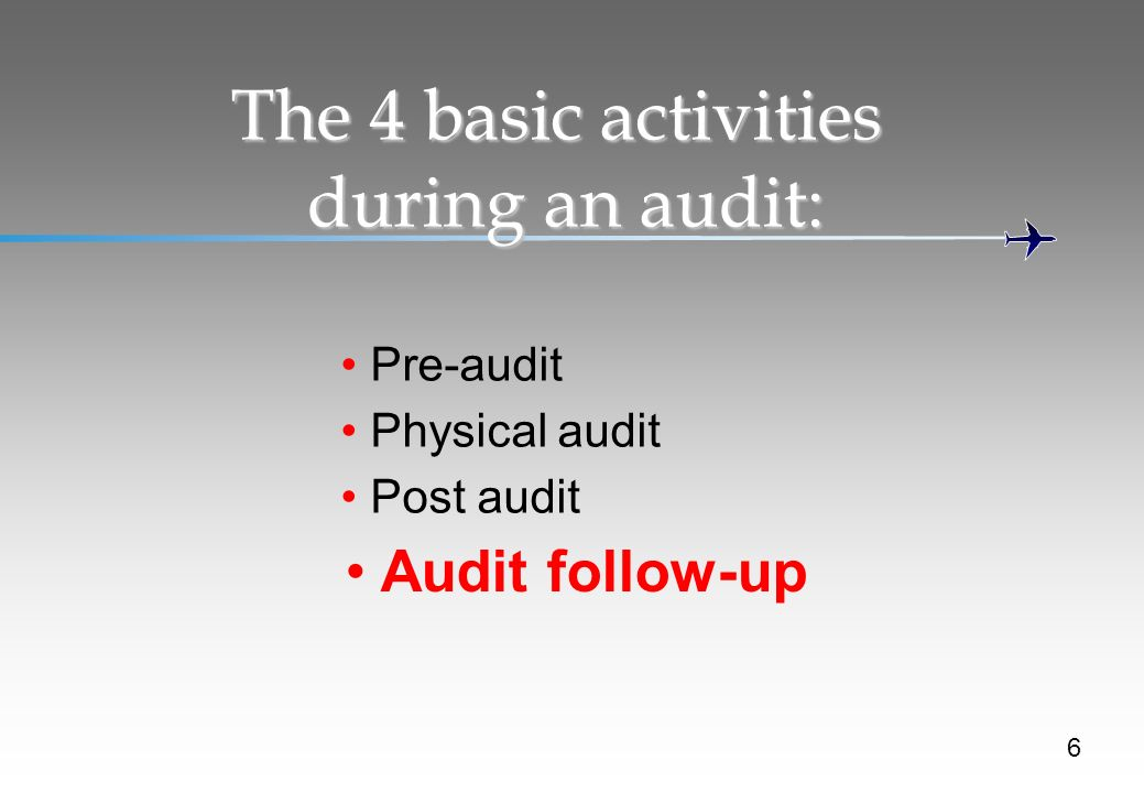 The 4 basic activities during an audit: Pre-audit Physical audit Post audit 6 Audit follow-up