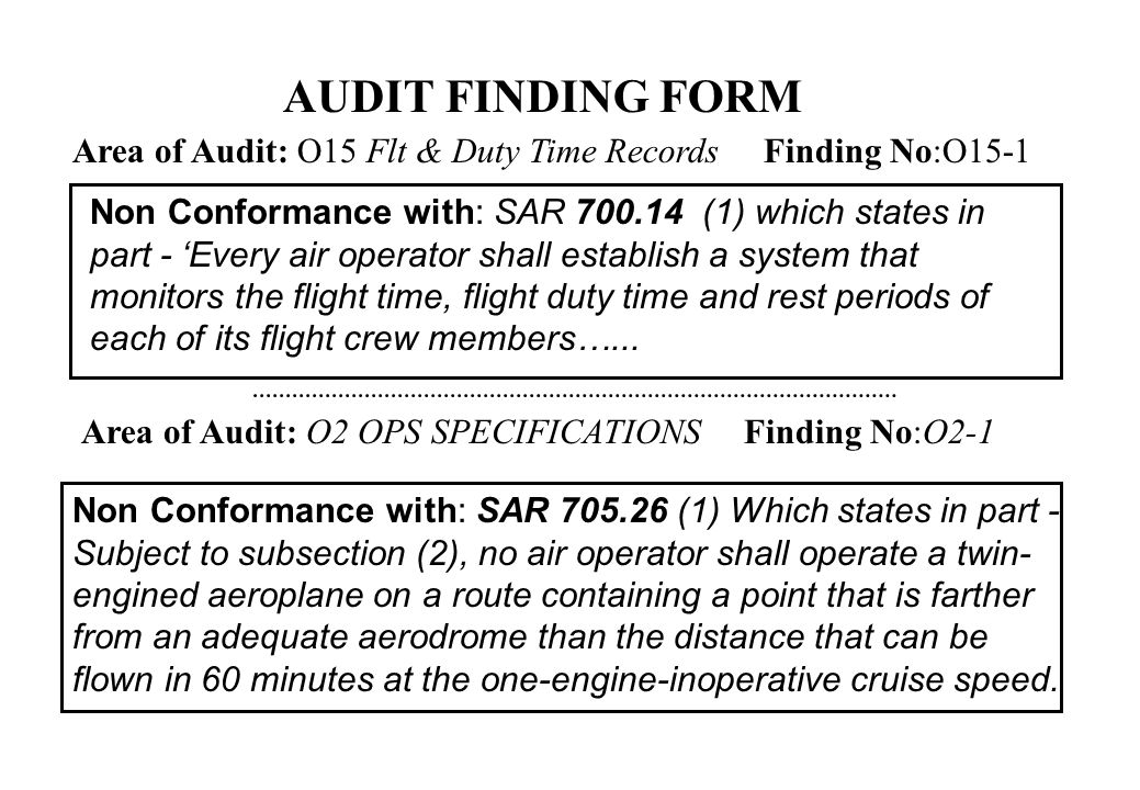 Area of Audit: O15 Flt & Duty Time Records Finding No:O15-1 Non Conformance with: SAR 700.14 (1) which states in part - Every air operator shall establish a system that monitors the flight time, flight duty time and rest periods of each of its flight crew members…...