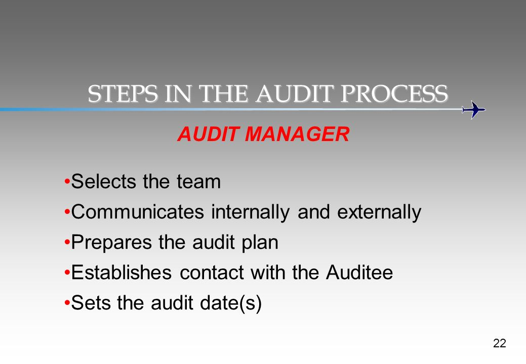 STEPS IN THE AUDIT PROCESS AUDIT MANAGER Selects the team Communicates internally and externally Prepares the audit plan Establishes contact with the Auditee Sets the audit date(s) 22