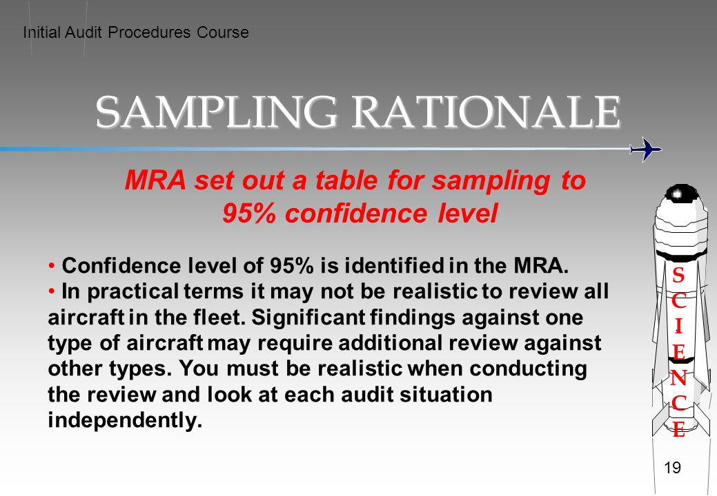 Initial Audit Procedures Course SAMPLING RATIONALE MRA set out a table for sampling to 95% confidence level Confidence level of 95% is identified in the MRA.