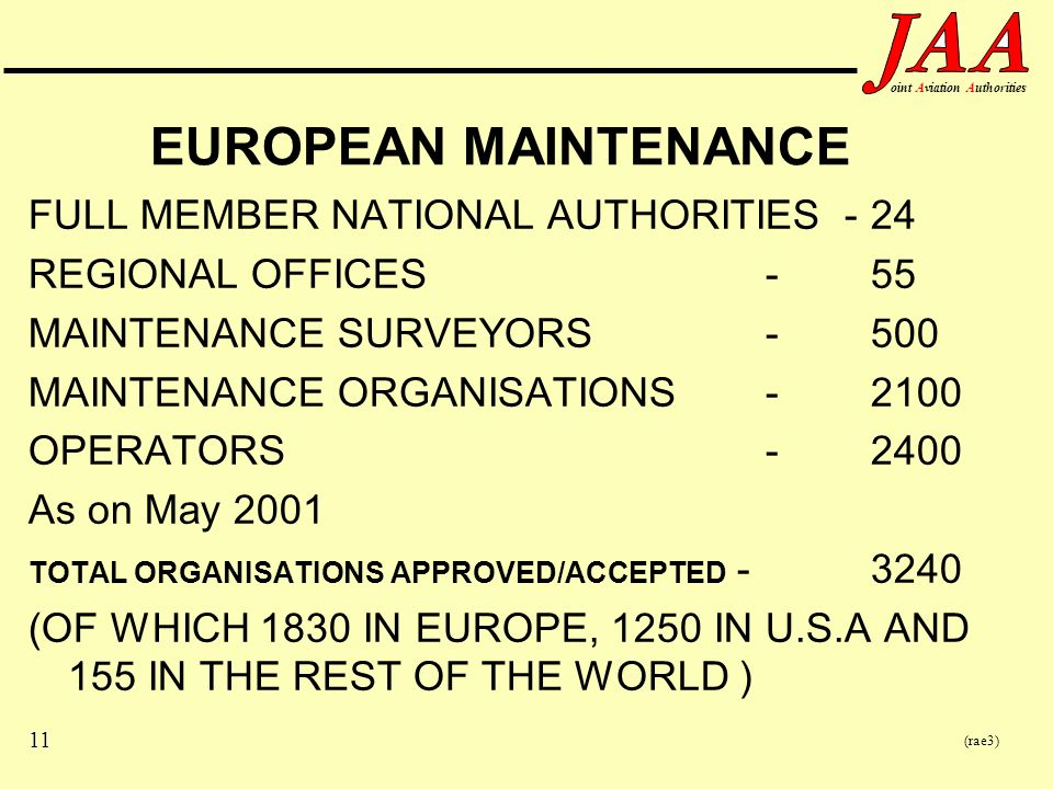 11 ointAviationAuthorities EUROPEAN MAINTENANCE FULL MEMBER NATIONAL AUTHORITIES -24 REGIONAL OFFICES-55 MAINTENANCE SURVEYORS-500 MAINTENANCE ORGANISATIONS -2100 OPERATORS - 2400 As on May 2001 TOTAL ORGANISATIONS APPROVED/ACCEPTED - 3240 (OF WHICH 1830 IN EUROPE, 1250 IN U.S.A AND 155 IN THE REST OF THE WORLD ) (rae3)