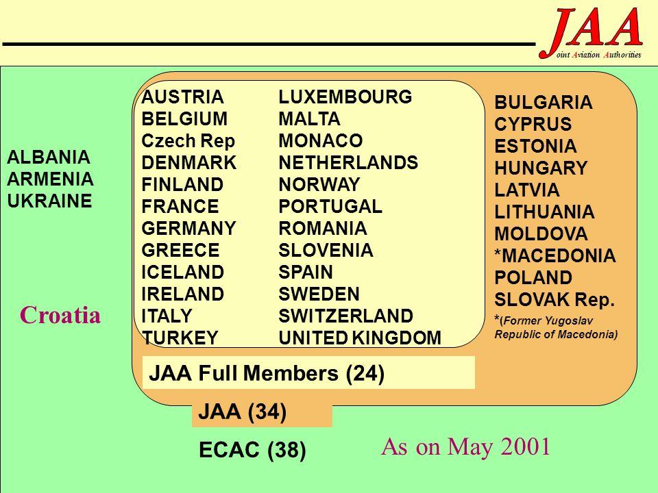 17 ointAviationAuthorities Commercial Air Transport JAR OPSJAR 145 JAR 66 JAR 147