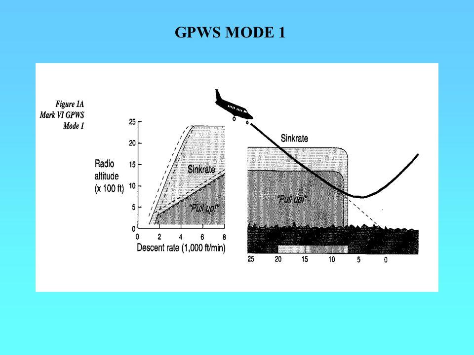 GPWS MODE 1