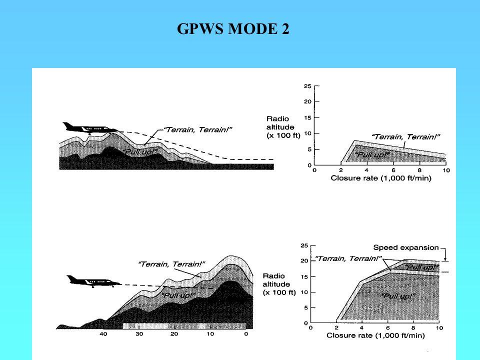 GPWS MODE 2