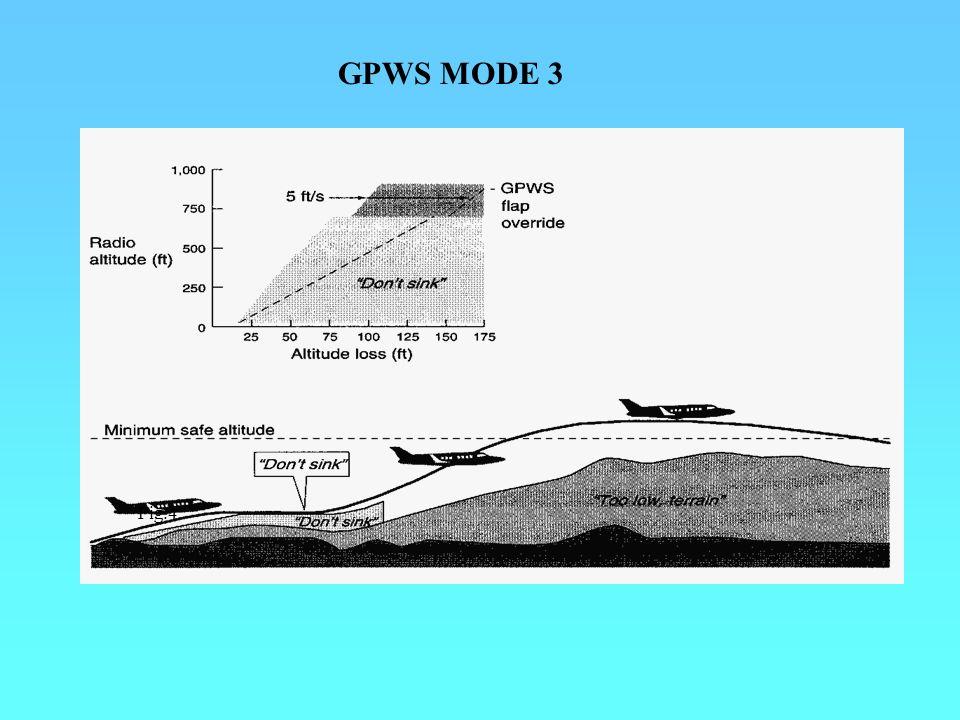 GPWS MODE 3 Fig.4