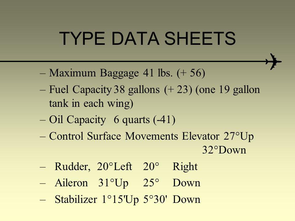 TYPE DATA SHEETS –C.G. Range (+ 9.0) to (+ 18.6) –Empty Weight C.G.