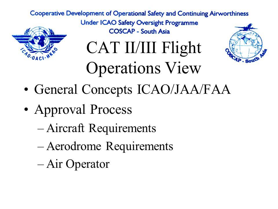 CAT II/III Workshop Flight Operations View