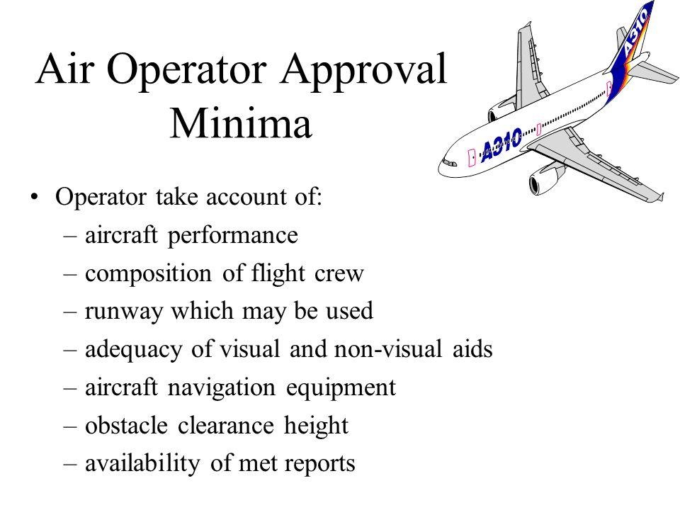 Aircraft type - AFM (Certification) Aerodrome equipment - qualify Aerodrome Operating Minima Flight Crew Training Flight Crew Procedures Maintenance P