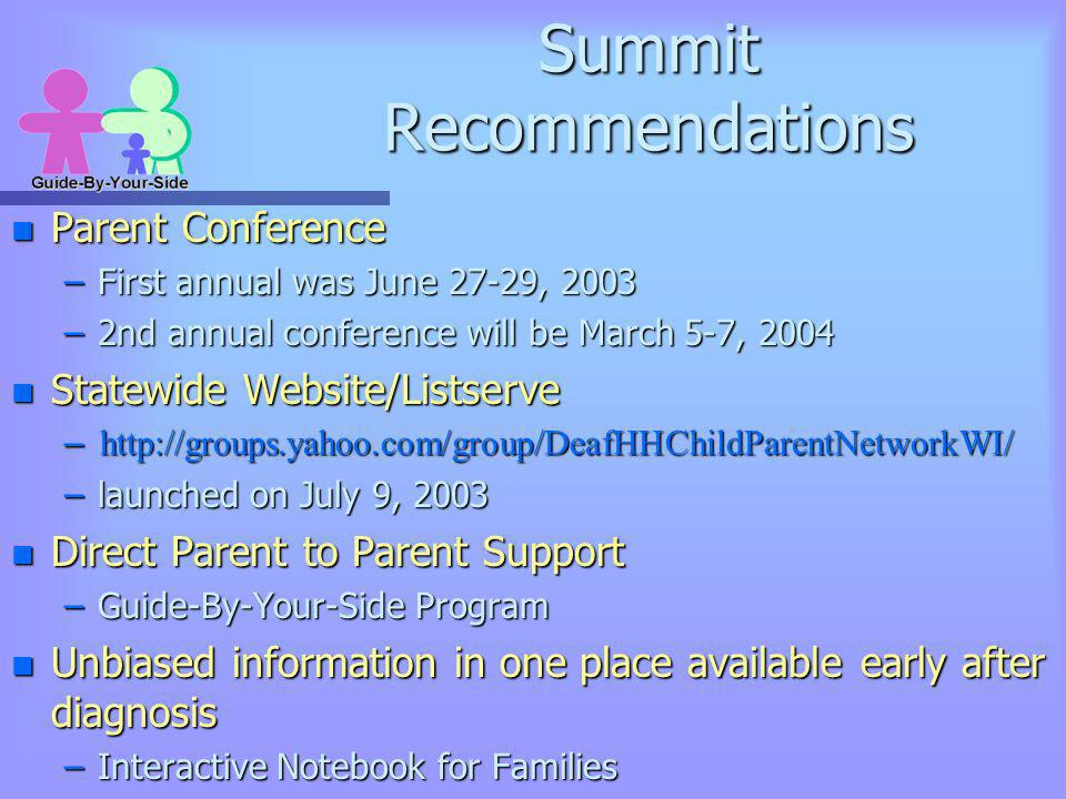 Summit Recommendations n Parent Conference –First annual was June 27-29, 2003 –2nd annual conference will be March 5-7, 2004 n Statewide Website/Lists
