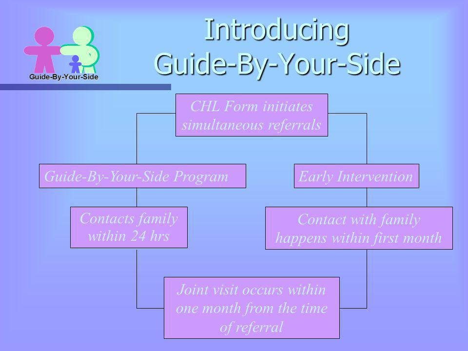 Introducing Guide-By-Your-Side CHL Form initiates simultaneous referrals Guide-By-Your-Side ProgramEarly Intervention Contacts family within 24 hrs Jo