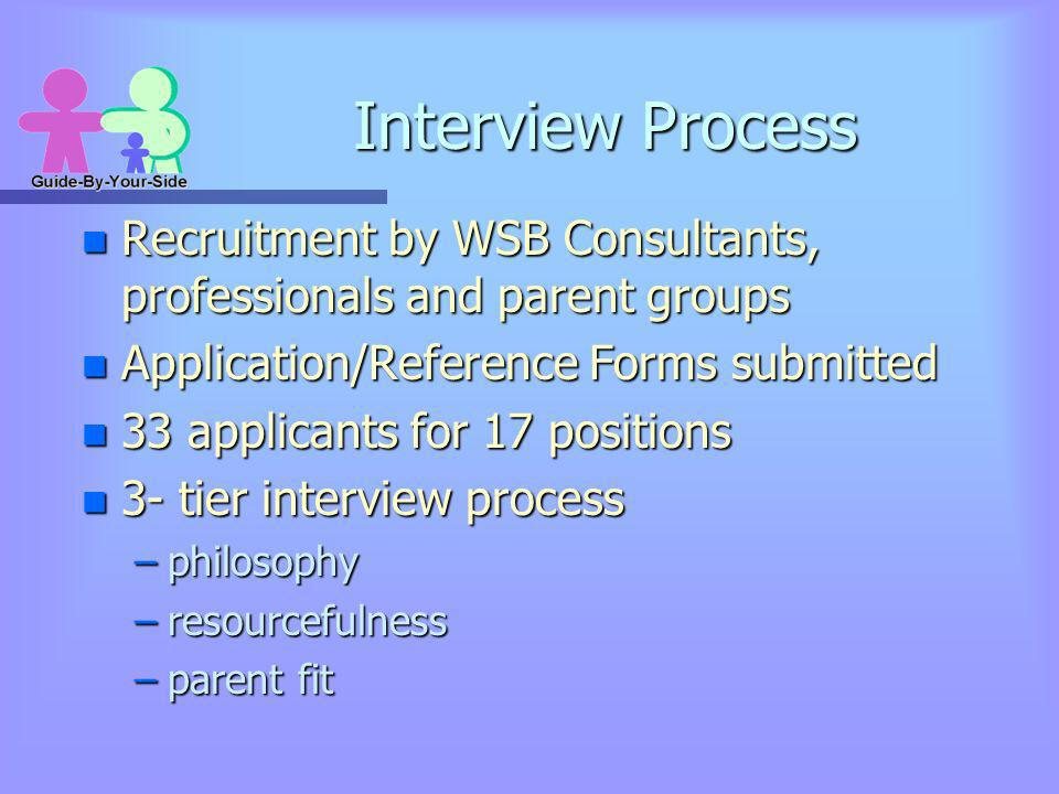 Interview Process n Recruitment by WSB Consultants, professionals and parent groups n Application/Reference Forms submitted n 33 applicants for 17 pos