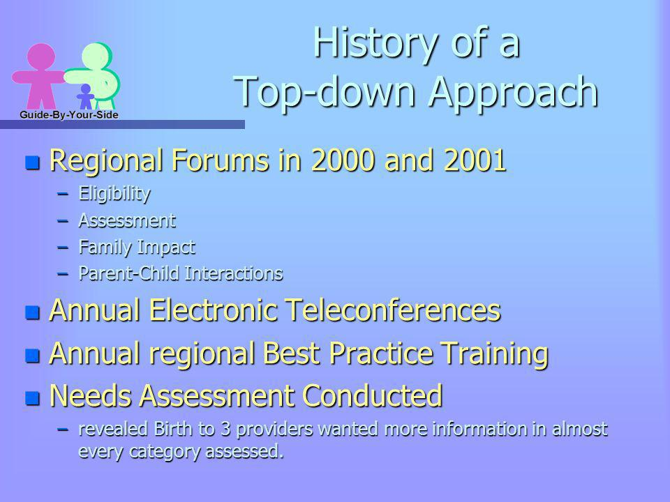 History of a Top-down Approach n Regional Forums in 2000 and 2001 –Eligibility –Assessment –Family Impact –Parent-Child Interactions n Annual Electron
