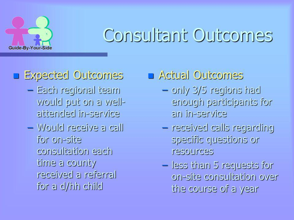 Consultant Outcomes n Expected Outcomes –Each regional team would put on a well- attended in-service –Would receive a call for on-site consultation ea