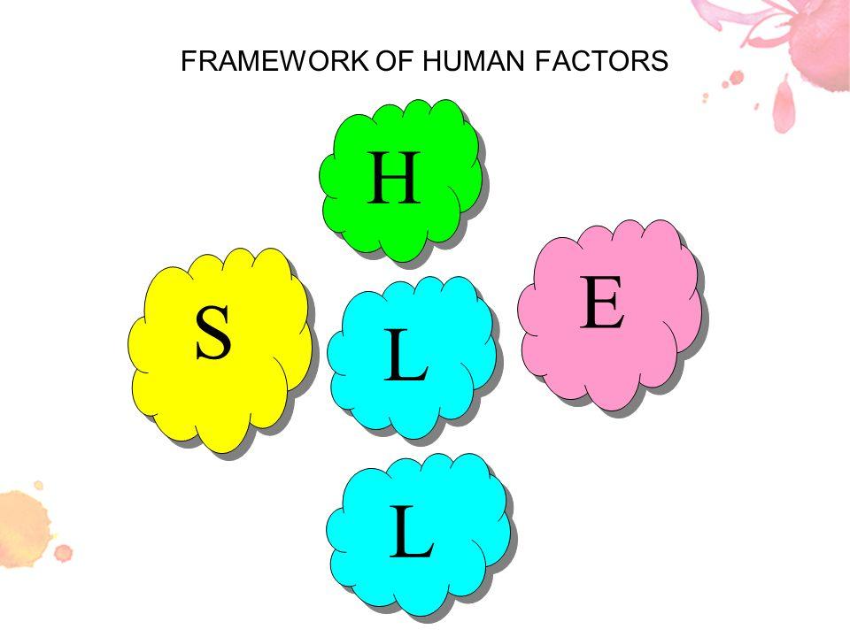 H H L L S S E E L L FRAMEWORK OF HUMAN FACTORS