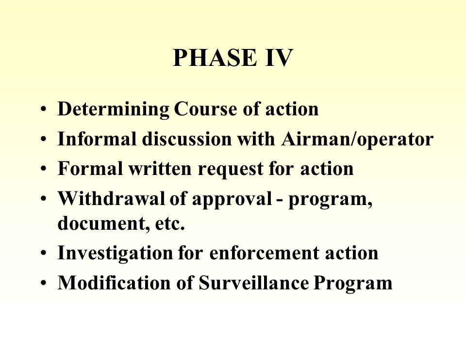 PHASE IV Determining Course of action Informal discussion with Airman/operator Formal written request for action Withdrawal of approval - program, doc