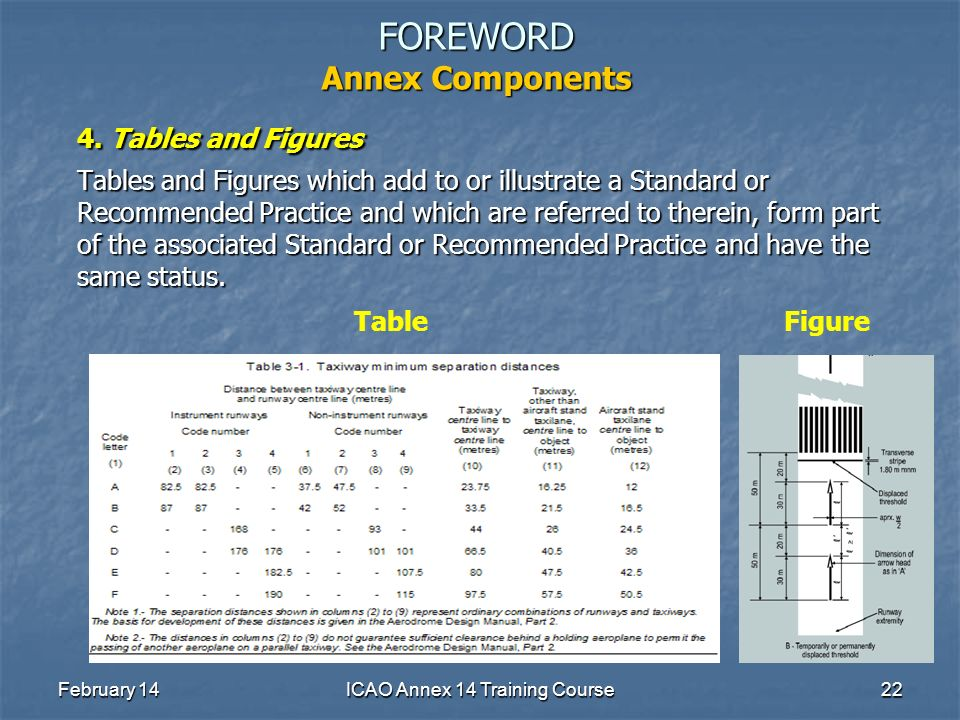 February 14ICAO Annex 14 Training Course22 FOREWORD Annex Components 4. Tables and Figures Tables and Figures which add to or illustrate a Standard or