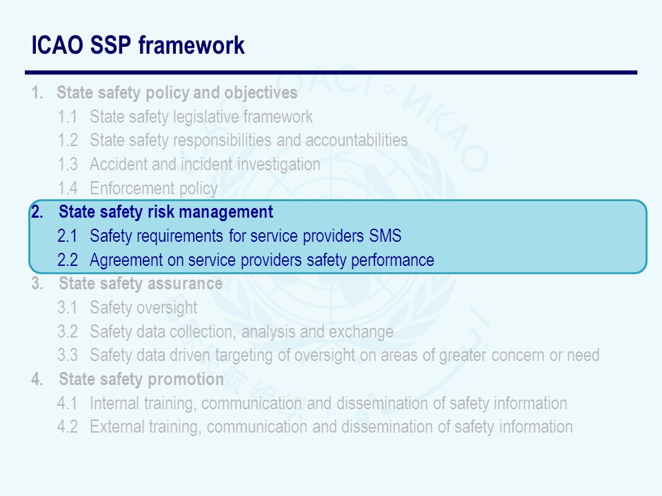 ICAO SSP framework 1.State safety policy and objectives 1.1 State safety legislative framework 1.2 State safety responsibilities and accountabilities 1.3Accident and incident investigation 1.4 Enforcement policy 2.State safety risk management 2.1 Safety requirements for service providers SMS 2.2 Agreement on service providers safety performance 3.State safety assurance 3.1 Safety oversight 3.2 Safety data collection, analysis and exchange 3.3 Safety data driven targeting of oversight on areas of greater concern or need 4.State safety promotion 4.1 Internal training, communication and dissemination of safety information 4.2 External training, communication and dissemination of safety information