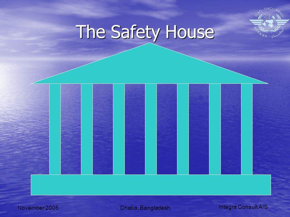 Integra Consult A/S November 2005Dhaka, Bangladesh The Safety House
