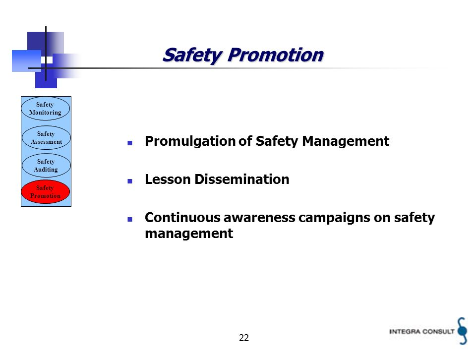 22 Safety Promotion Promulgation of Safety Management Lesson Dissemination Continuous awareness campaigns on safety management Safety Monitoring Safety Assessment Safety Auditing Safety Promotion