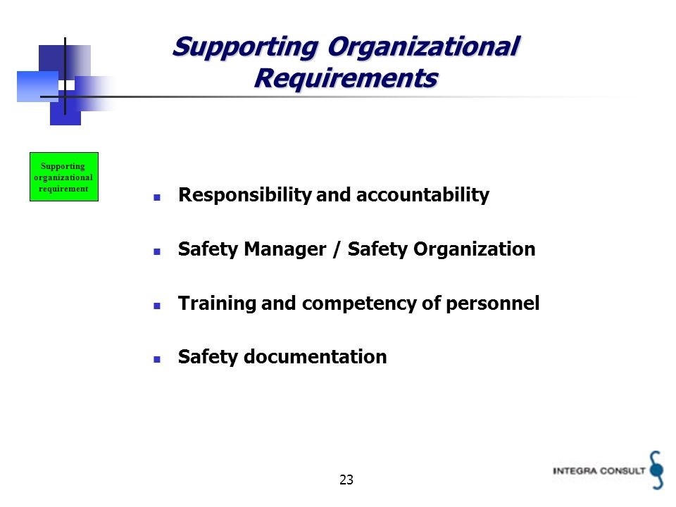 23 Supporting Organizational Requirements Responsibility and accountability Safety Manager / Safety Organization Training and competency of personnel Safety documentation Supporting organizational requirement