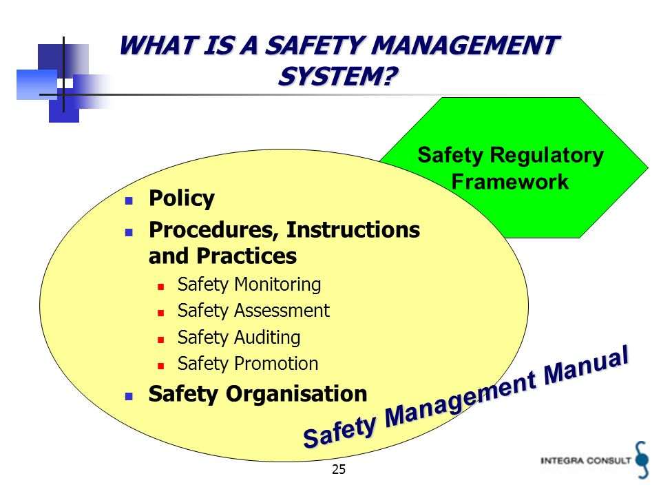 25 Safety Regulatory Framework WHAT IS A SAFETY MANAGEMENT SYSTEM.