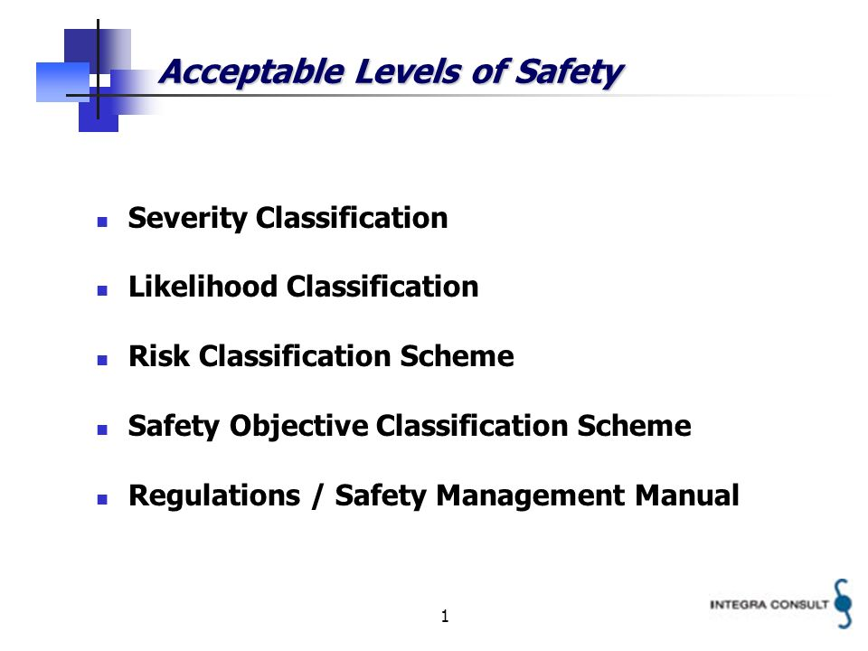 1 Acceptable Levels of Safety Severity Classification Likelihood Classification Risk Classification Scheme Safety Objective Classification Scheme Regu