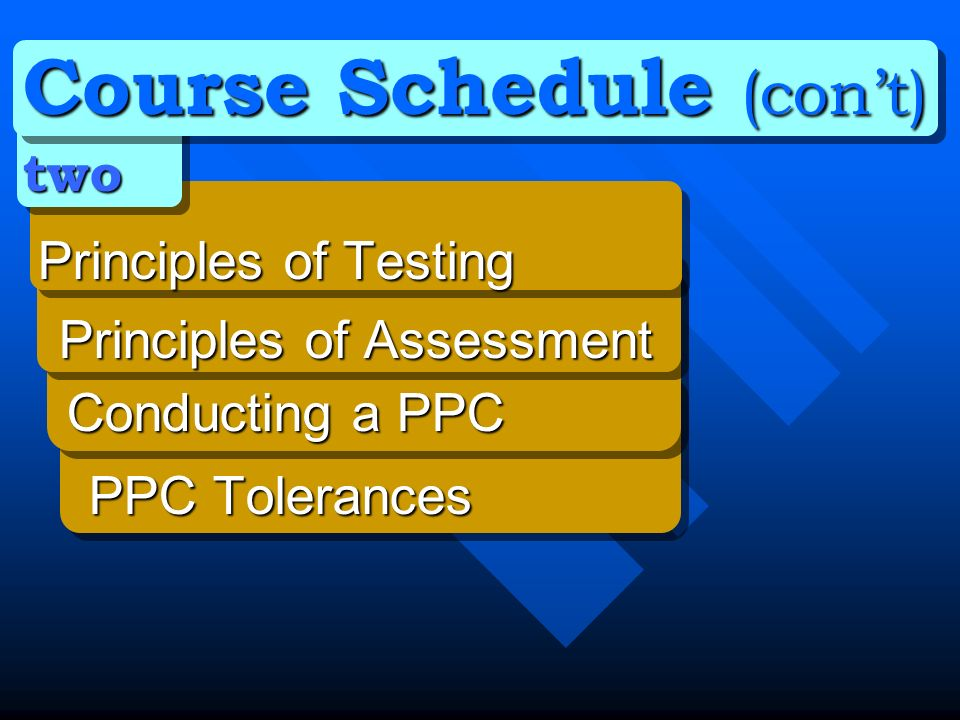 Course Schedule (cont) two Principles of Testing Principles of Testing Principles of Assessment Principles of Assessment Conducting a PPC Conducting a PPC PPC Tolerances PPC Tolerances