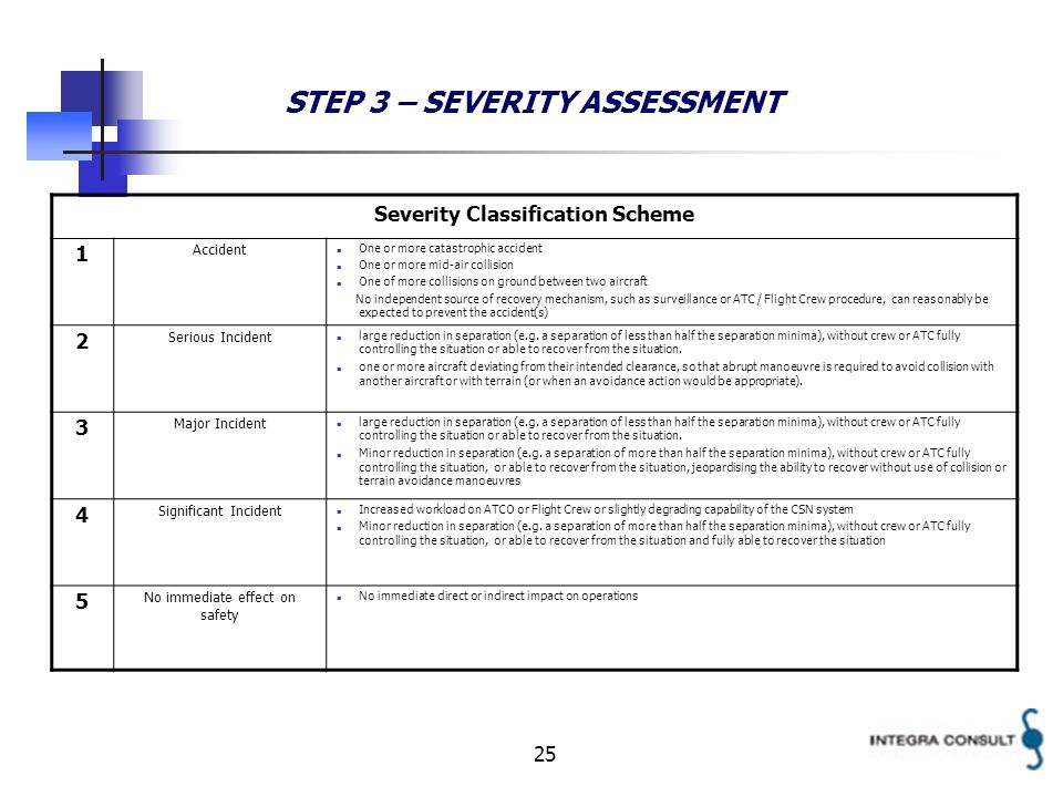 25 STEP 3 – SEVERITY ASSESSMENT Severity Classification Scheme 1 Accident One or more catastrophic accident One or more mid-air collision One of more