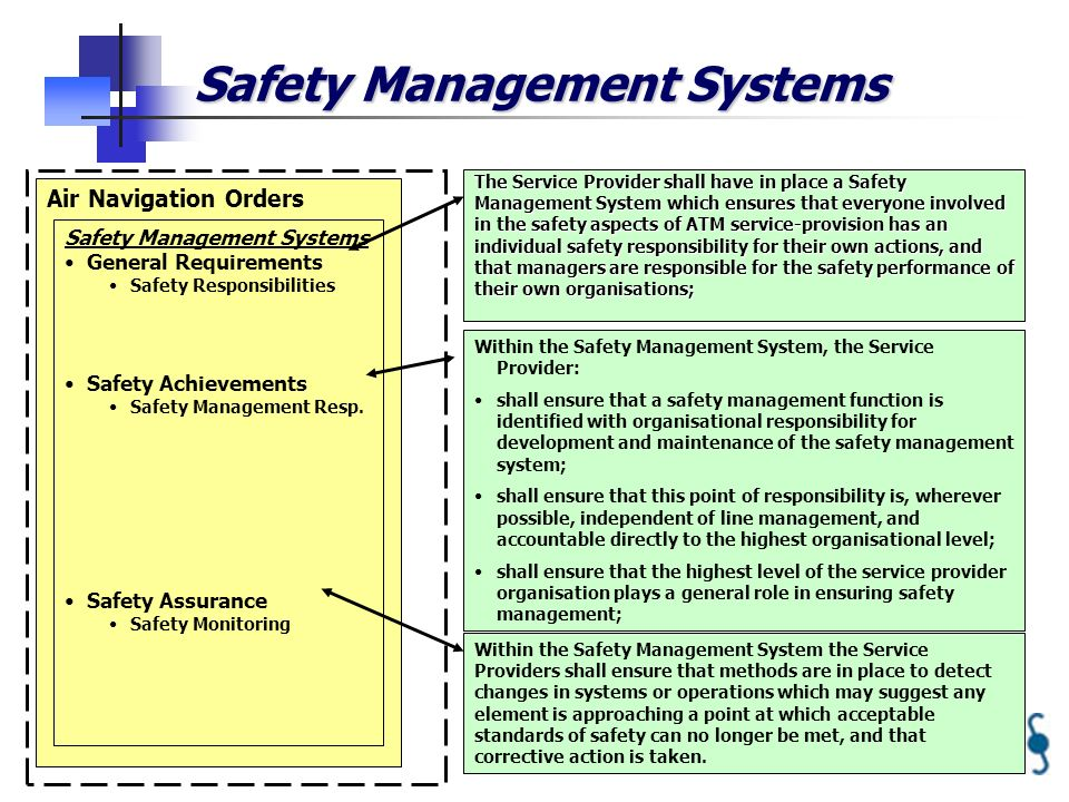 4 Safety Management Systems Air Navigation Orders Safety Management Systems General Requirements Safety Responsibilities Safety Achievements Safety Ma