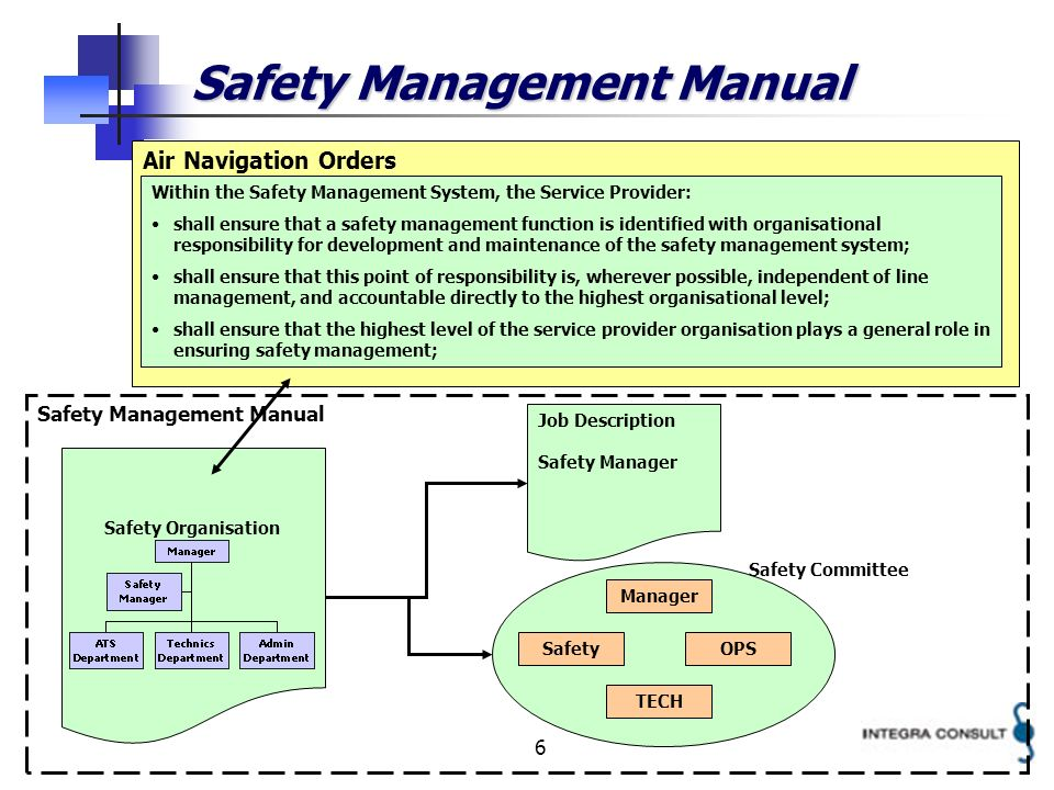 6 Safety Management Manual Air Navigation Orders Within the Safety Management System, the Service Provider: shall ensure that a safety management func