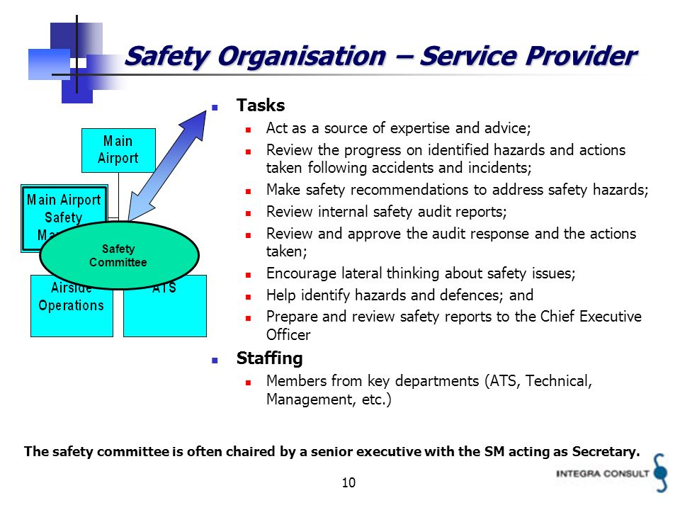 10 Safety Organisation – Service Provider Tasks Act as a source of expertise and advice; Review the progress on identified hazards and actions taken following accidents and incidents; Make safety recommendations to address safety hazards; Review internal safety audit reports; Review and approve the audit response and the actions taken; Encourage lateral thinking about safety issues; Help identify hazards and defences; and Prepare and review safety reports to the Chief Executive Officer Staffing Members from key departments (ATS, Technical, Management, etc.) The safety committee is often chaired by a senior executive with the SM acting as Secretary.