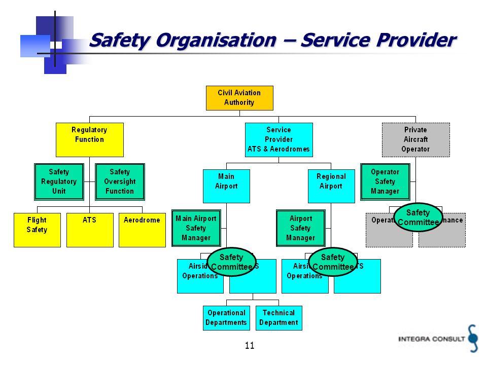 11 Safety Organisation – Service Provider Safety Committee Safety Committee Safety Committee