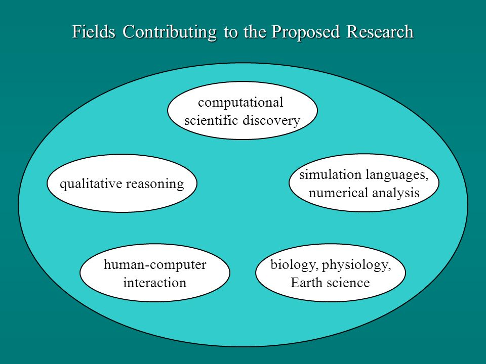 Fields Contributing to the Proposed Research computational scientific discovery qualitative reasoning simulation languages, numerical analysis human-computer interaction biology, physiology, Earth science