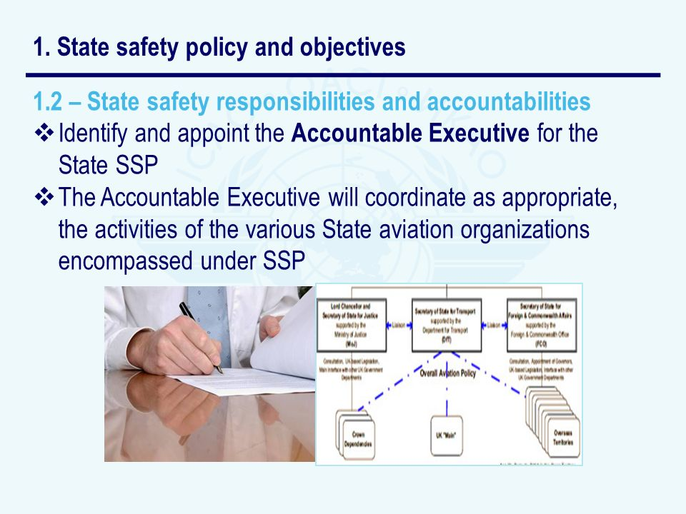 1.2 – State safety responsibilities and accountabilities Identify and appoint the Accountable Executive for the State SSP The Accountable Executive wi