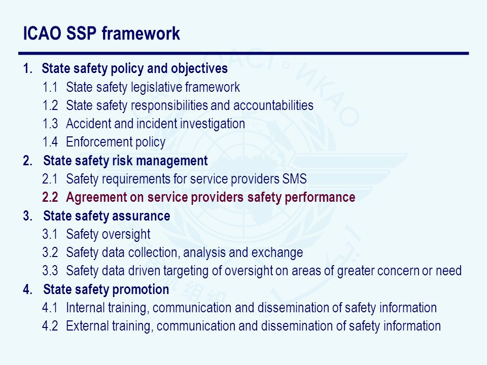 ICAO SSP framework 1.State safety policy and objectives 1.1 State safety legislative framework 1.2 State safety responsibilities and accountabilities