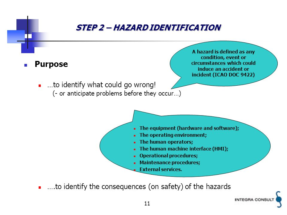 11 STEP 2 – HAZARD IDENTIFICATION Purpose …to identify what could go wrong.