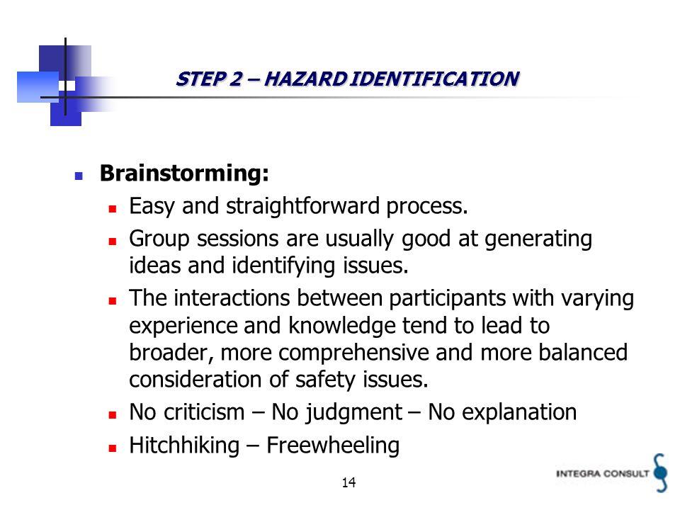 14 STEP 2 – HAZARD IDENTIFICATION Brainstorming: Easy and straightforward process.