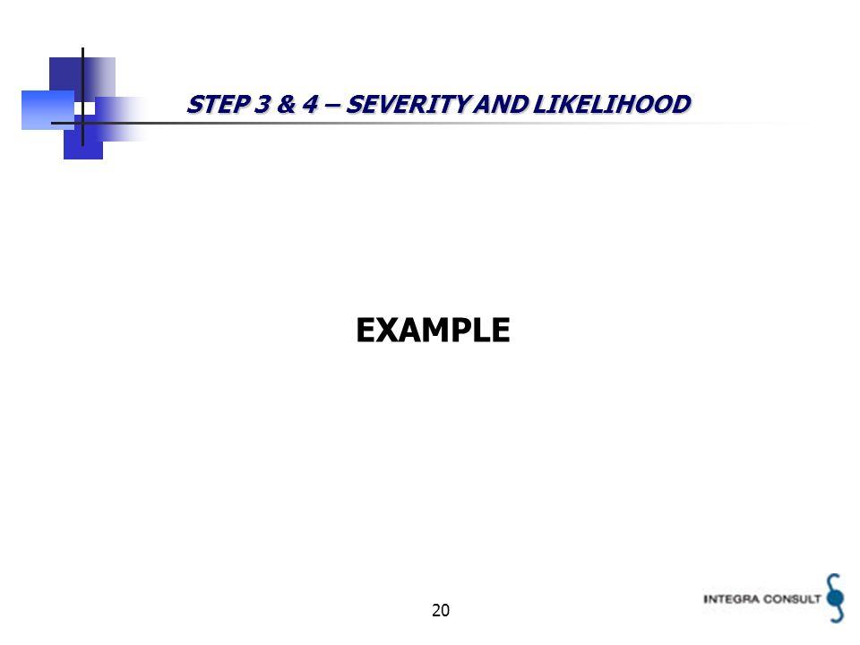 20 STEP 3 & 4 – SEVERITY AND LIKELIHOOD EXAMPLE