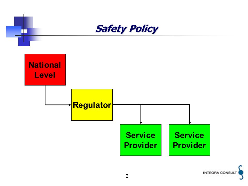 2 Safety Policy National Level Regulator Service Provider Service Provider