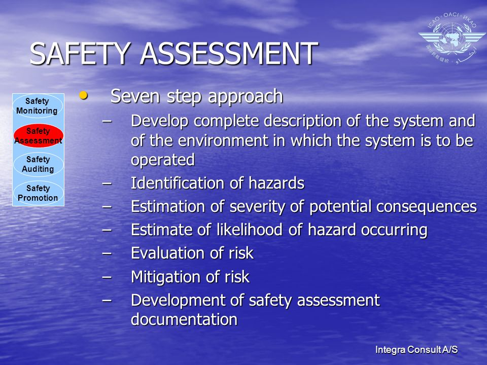 Integra Consult A/S SAFETY ASSESSMENT Seven step approach Seven step approach –Develop complete description of the system and of the environment in wh