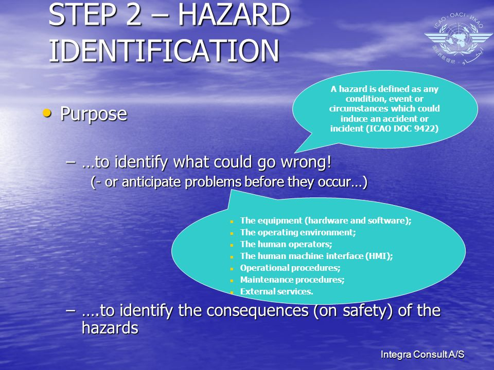 Integra Consult A/S STEP 2 – HAZARD IDENTIFICATION Purpose Purpose –…to identify what could go wrong.