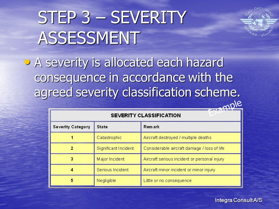 Integra Consult A/S STEP 3 – SEVERITY ASSESSMENT A severity is allocated each hazard consequence in accordance with the agreed severity classification scheme.