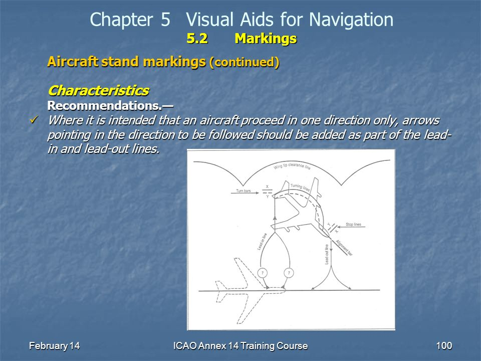 February 14ICAO Annex 14 Training Course100 5.2Markings Chapter 5Visual Aids for Navigation 5.2Markings Aircraft stand markings (continued) Characteri