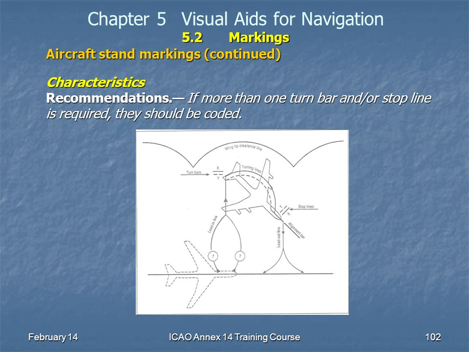 February 14ICAO Annex 14 Training Course102 5.2Markings Chapter 5Visual Aids for Navigation 5.2Markings Aircraft stand markings (continued) Characteri