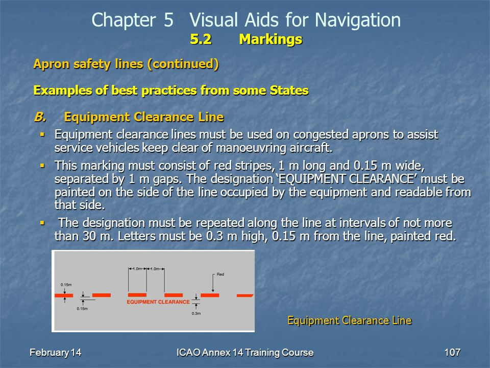February 14ICAO Annex 14 Training Course107 5.2Markings Chapter 5Visual Aids for Navigation 5.2Markings Apron safety lines (continued) Examples of bes