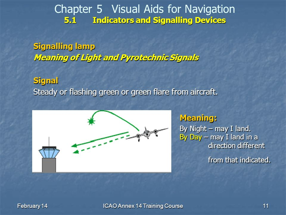 February 14ICAO Annex 14 Training Course11 5.1Indicators and Signalling Devices Chapter 5Visual Aids for Navigation 5.1Indicators and Signalling Devic