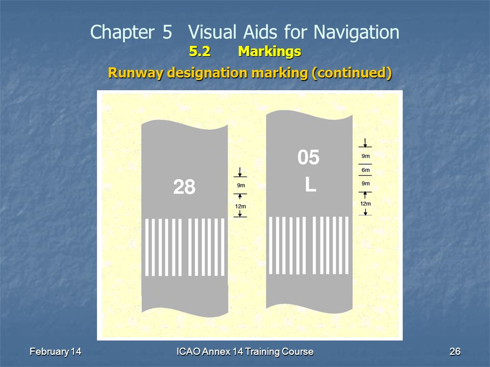 February 14ICAO Annex 14 Training Course26 5.2Markings Chapter 5Visual Aids for Navigation 5.2Markings Runway designation marking (continued)